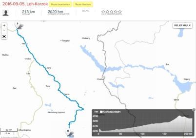 2016-09-05, Leh-Karzok